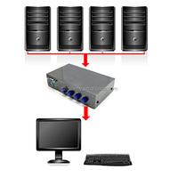 New Arrival Super Quality 1 Pcs 4 Port VGA SVGA To 1 Monitor Manual Sharing Selector Switch Box LCD PC TV Monitor