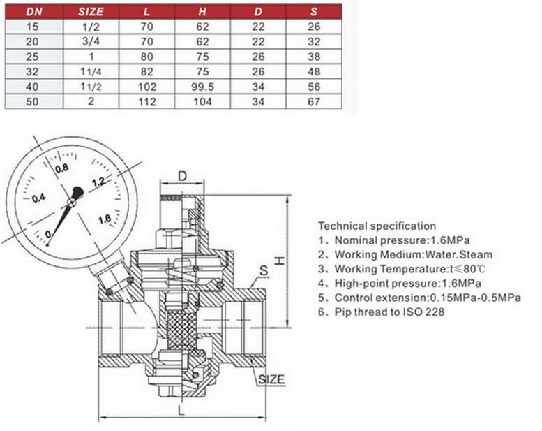 air steam water pressure reducing valve price. Black Bedroom Furniture Sets. Home Design Ideas