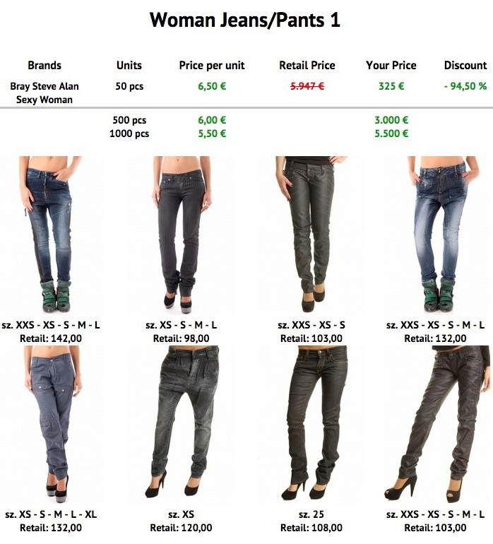 New  To Wearing And Buying Womens Pants  Shop Latest Fashion Pants Online