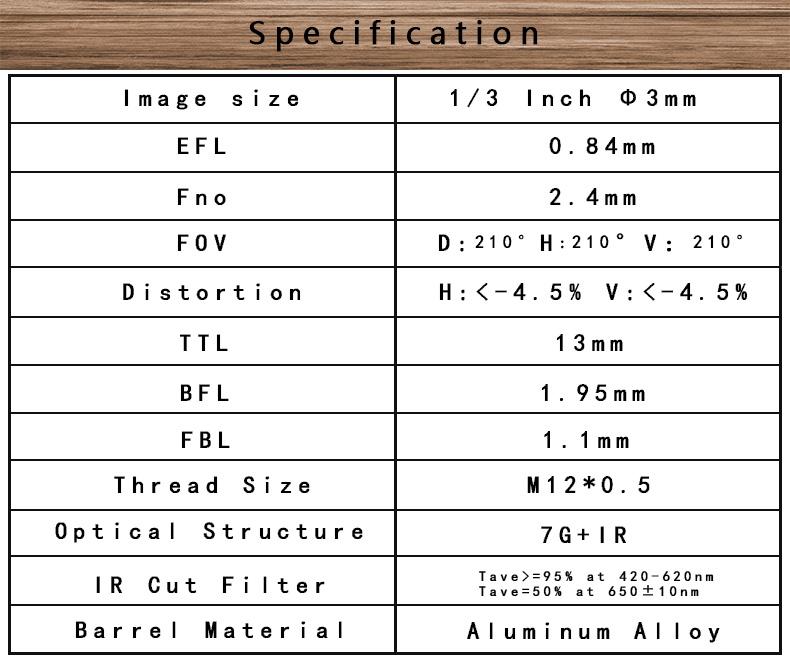 lyx0.84-speficication_01
