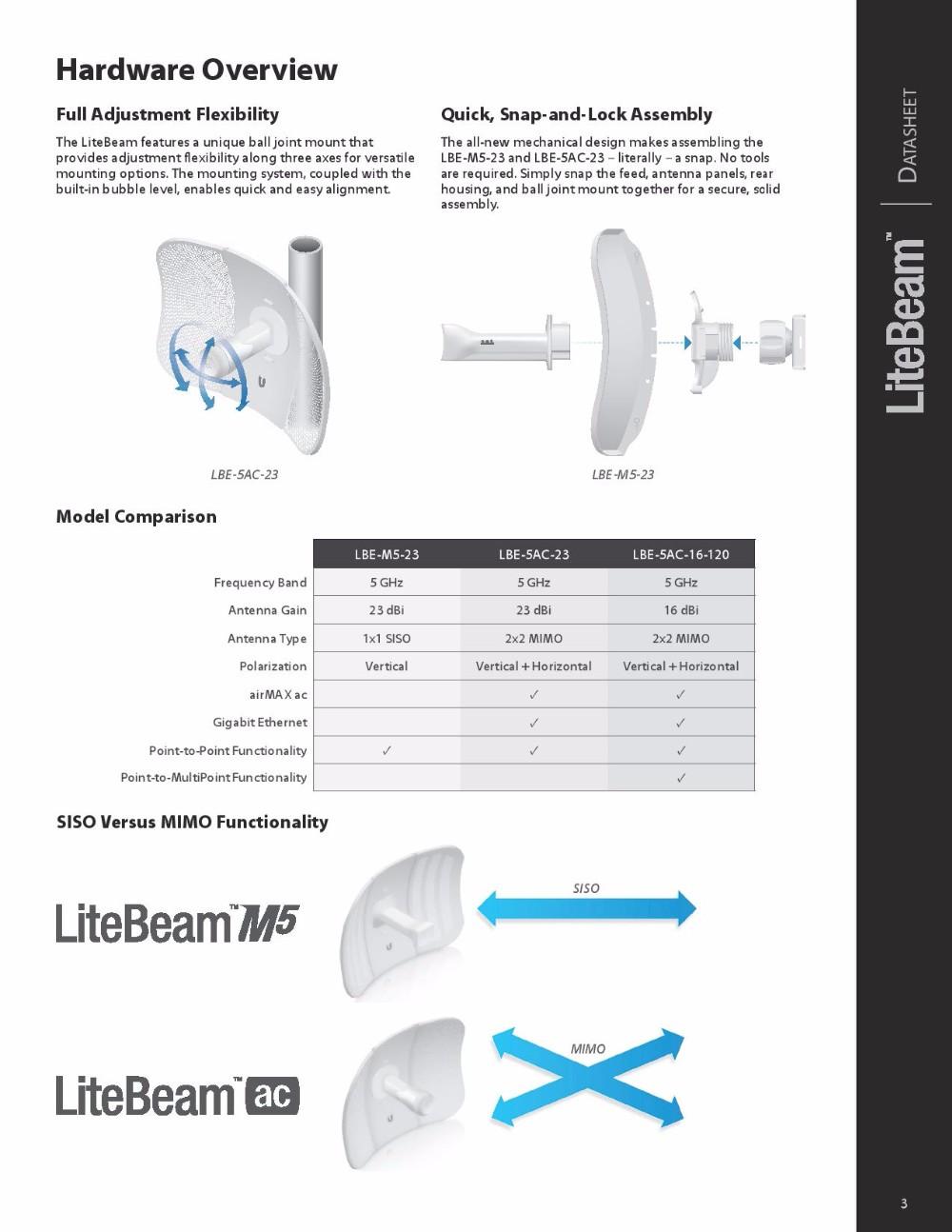 Ubiquiti Lbe M5 23 Litebeam 5ghz 23dbi Eu Detailed Images