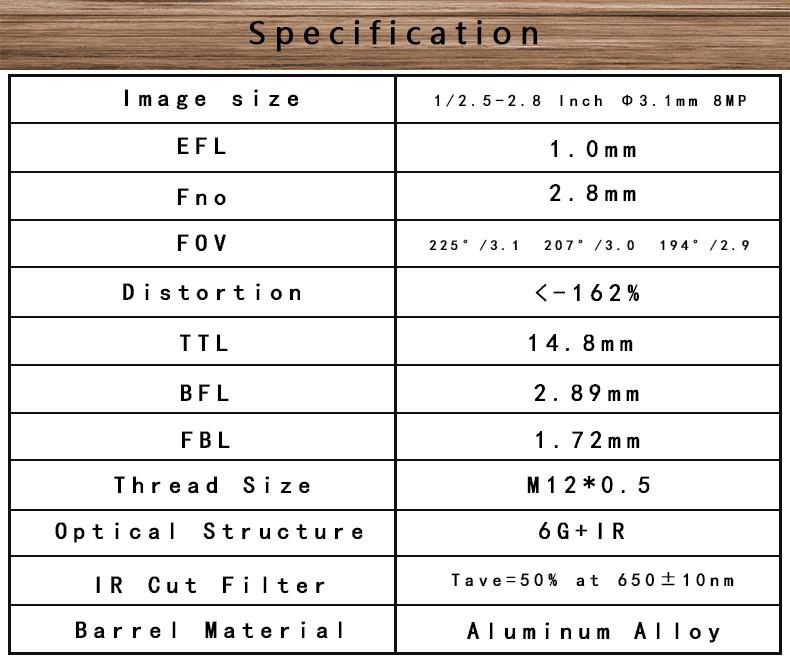lyx.1.0-2.8D-specif-_01
